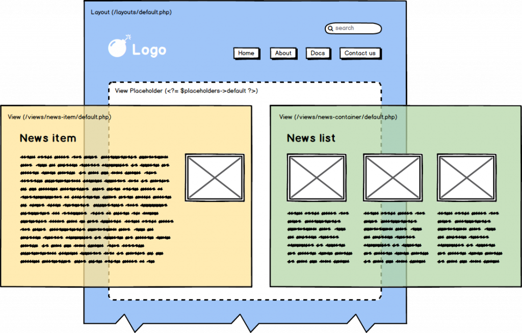 wireframe_layout_view-placeholder-view.1